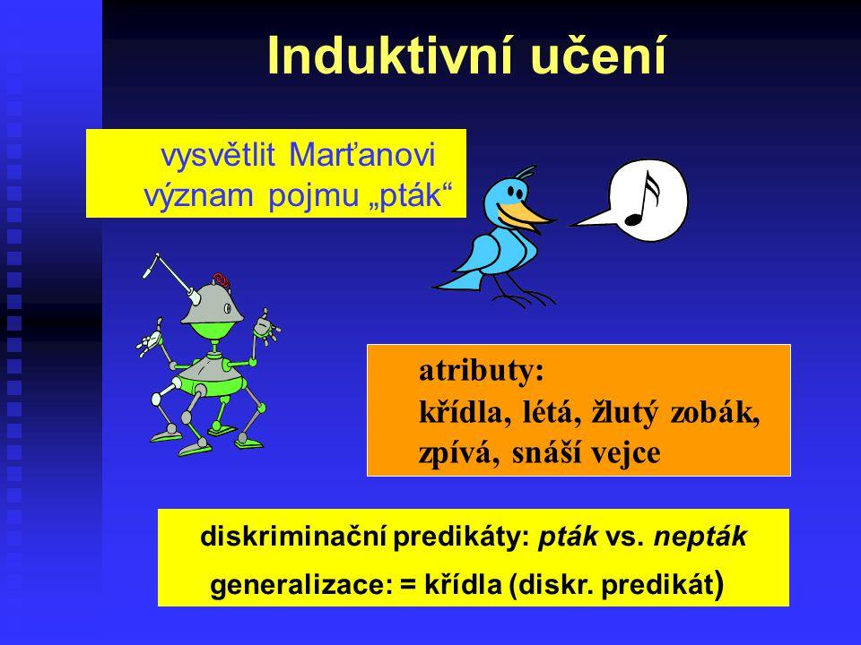 """Induktivní učení vysvětlit Marťanovi význam pojmu """"pták atributy: křídla, létá, žlutý zobák, zpívá, snáší vejce diskriminační predikáty: pták vs."""