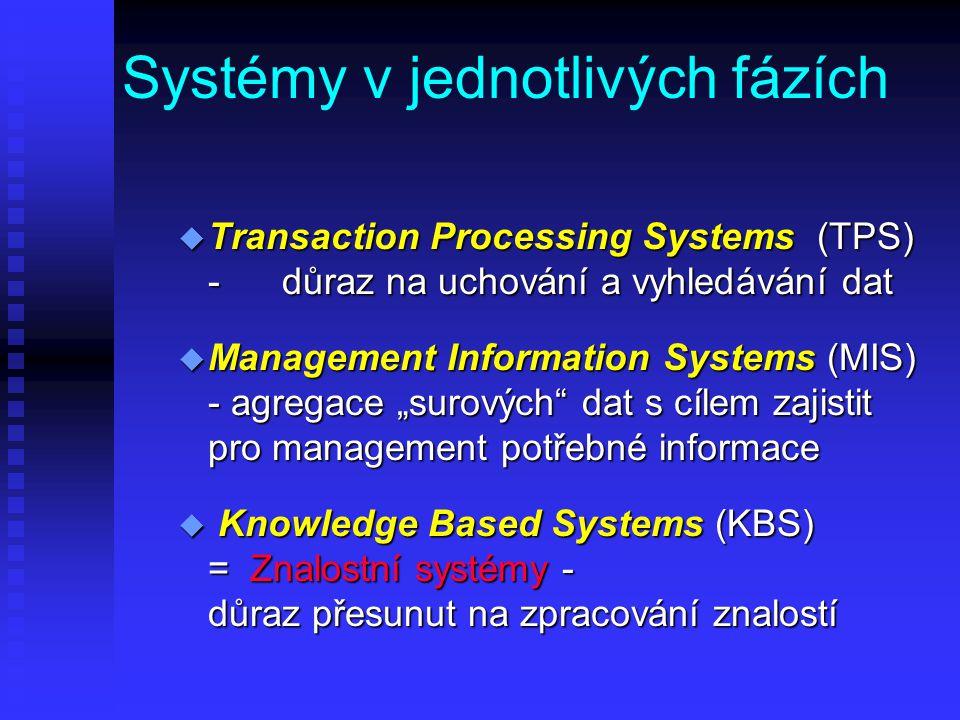 """Systémy v jednotlivých fázích u Transaction Processing Systems (TPS) - důraz na uchování a vyhledávání dat u Management Information Systems (MIS) - agregace """"surových dat s cílem zajistit pro management potřebné informace u Knowledge Based Systems (KBS) = Znalostní systémy - důraz přesunut na zpracování znalostí"""