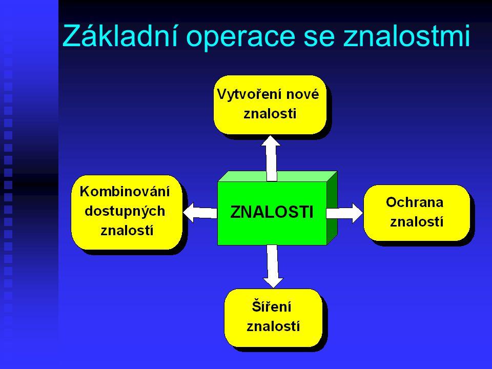 Základní operace se znalostmi