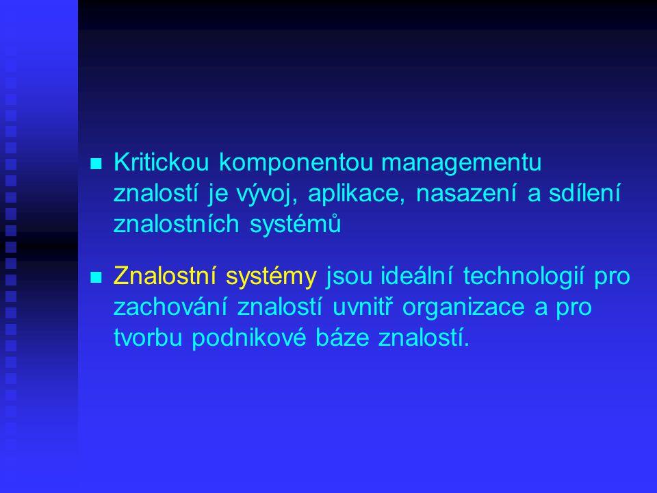 n n Kritickou komponentou managementu znalostí je vývoj, aplikace, nasazení a sdílení znalostních systémů n n Znalostní systémy jsou ideální technologií pro zachování znalostí uvnitř organizace a pro tvorbu podnikové báze znalostí.