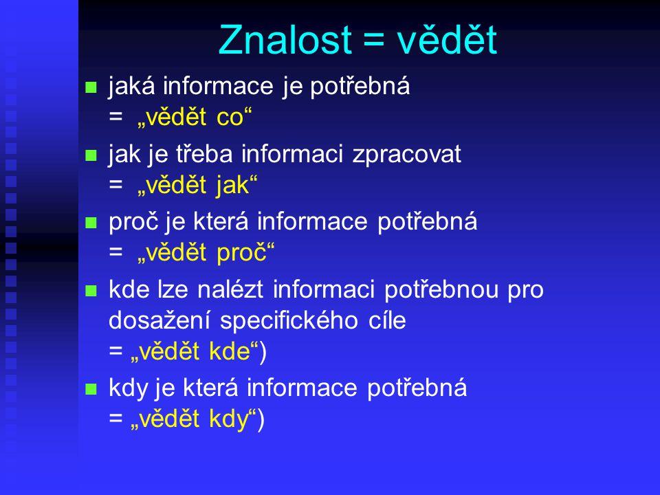 """Znalost = vědět n n jaká informace je potřebná = """"vědět co n n jak je třeba informaci zpracovat = """"vědět jak n n proč je která informace potřebná = """"vědět proč n n kde lze nalézt informaci potřebnou pro dosažení specifického cíle = """"vědět kde ) n n kdy je která informace potřebná = """"vědět kdy )"""