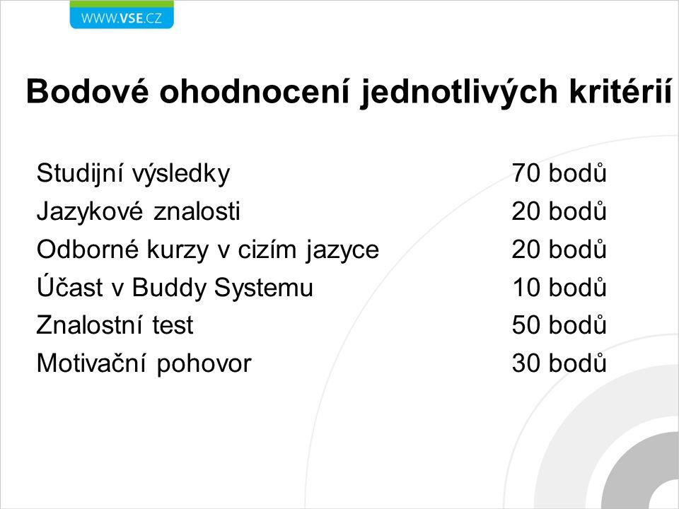 Studijní výsledky 70 bodů Jazykové znalosti 20 bodů Odborné kurzy v cizím jazyce 20 bodů Účast v Buddy Systemu 10 bodů Znalostní test 50 bodů Motivační pohovor 30 bodů Bodové ohodnocení jednotlivých kritérií