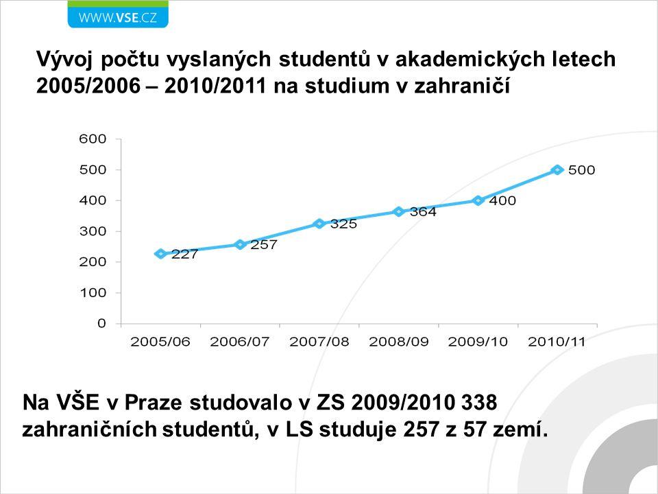 Vývoj počtu vyslaných studentů v akademických letech 2005/2006 – 2010/2011 na studium v zahraničí Na VŠE v Praze studovalo v ZS 2009/2010 338 zahraničních studentů, v LS studuje 257 z 57 zemí.