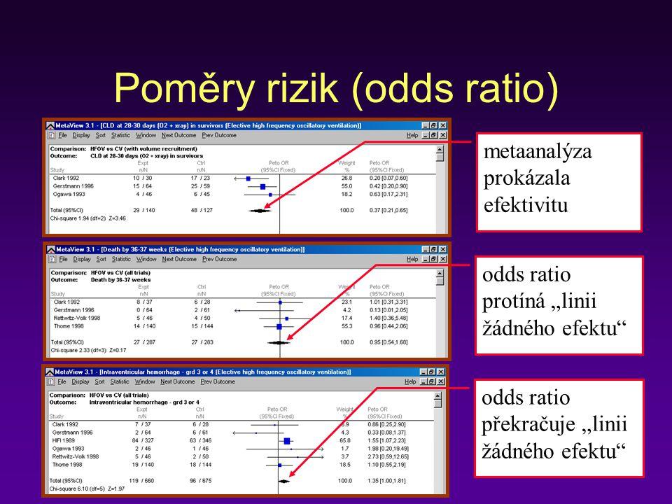 "Poměry rizik (odds ratio) metaanalýza prokázala efektivitu odds ratio protíná ""linii žádného efektu odds ratio překračuje ""linii žádného efektu"