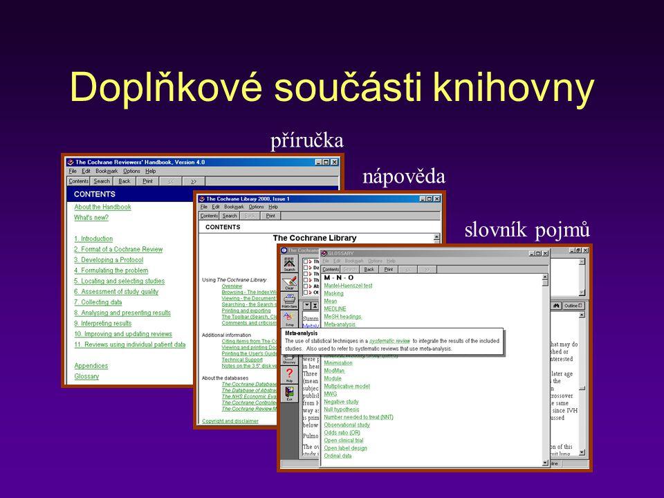 Doplňkové součásti knihovny příručka nápověda slovník pojmů