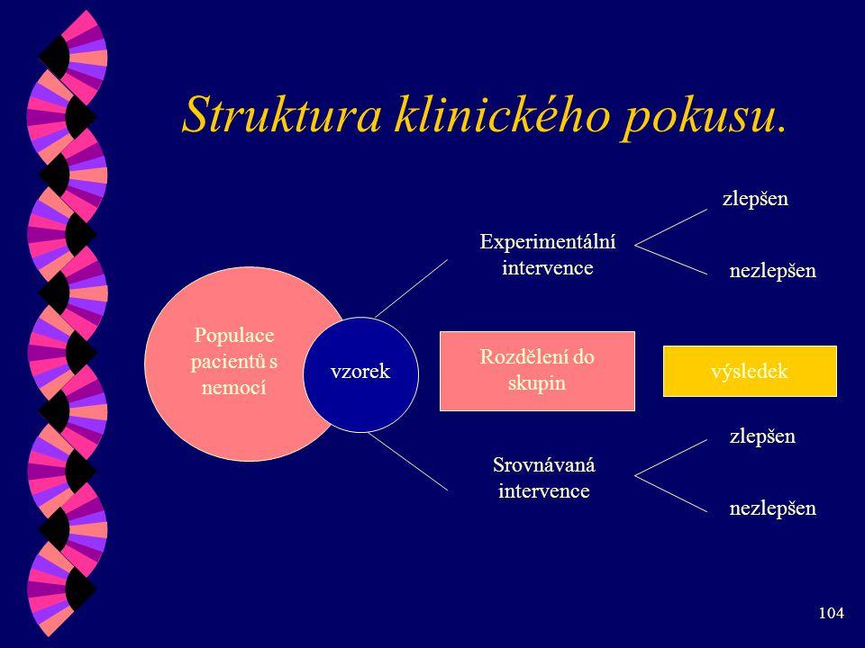 104 Struktura klinického pokusu.