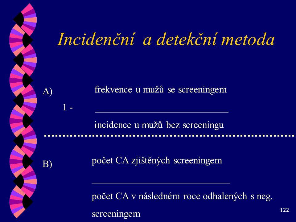 122 Incidenční a detekční metoda frekvence u mužů se screeningem 1 - ___________________________ incidence u mužů bez screeningu počet CA zjištěných screeningem ____________________________ počet CA v následném roce odhalených s neg.
