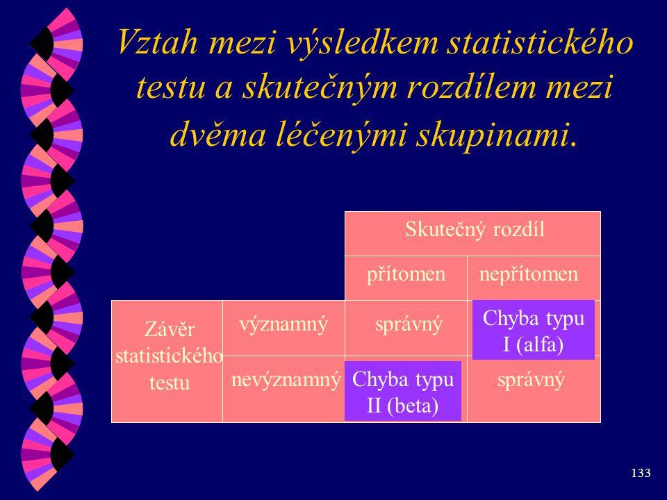 133 Vztah mezi výsledkem statistického testu a skutečným rozdílem mezi dvěma léčenými skupinami.