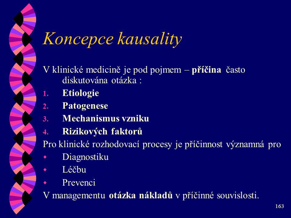 163 Koncepce kausality V klinické medicině je pod pojmem – příčina často diskutována otázka : 1.