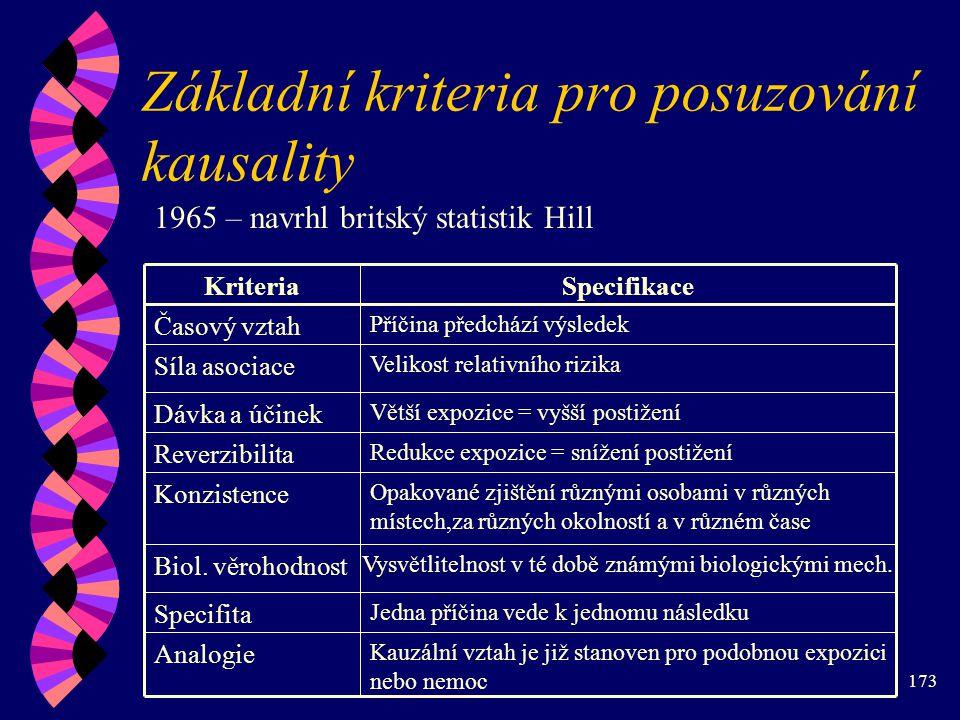 173 Základní kriteria pro posuzování kausality 1965 – navrhl britský statistik Hill KriteriaSpecifikace Časový vztah Síla asociace Dávka a účinek Reverzibilita Konzistence Biol.