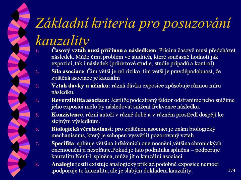 174 Základní kriteria pro posuzování kauzality 1.