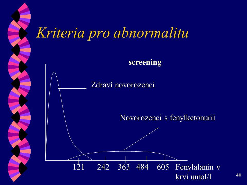 40 Kriteria pro abnormalitu 121242363484605Fenylalanin v krvi umol/l Zdraví novorozenci Novorozenci s fenylketonurií screening