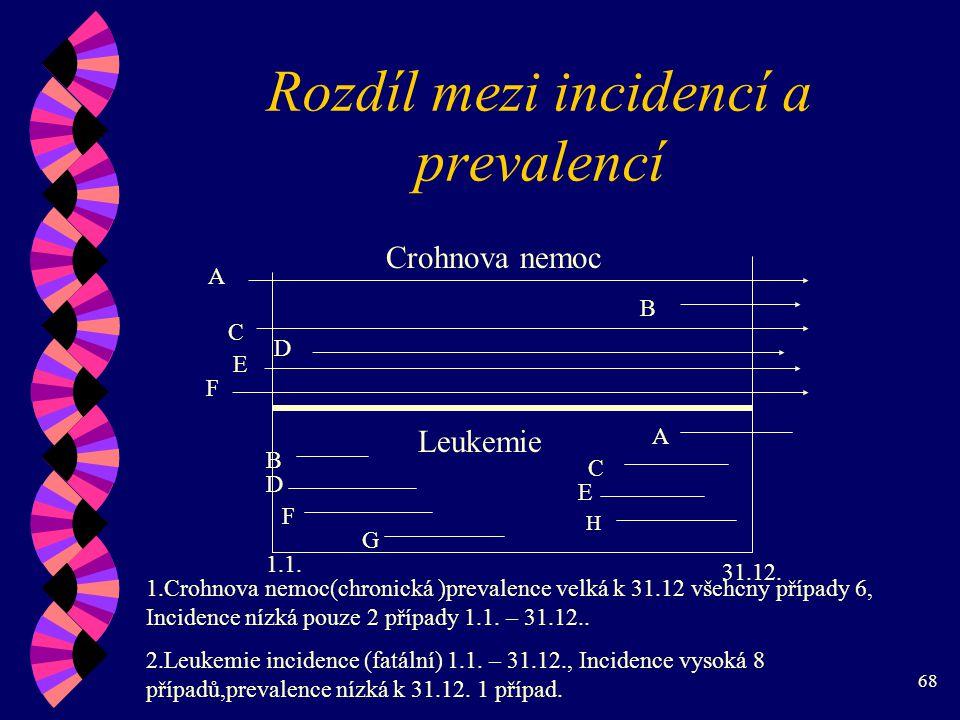 68 Rozdíl mezi incidencí a prevalencí A B C D E F Crohnova nemoc Leukemie A B C D E F G H 1.Crohnova nemoc(chronická )prevalence velká k 31.12 všehcny případy 6, Incidence nízká pouze 2 případy 1.1.