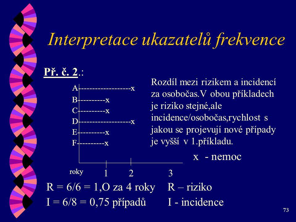 73 Interpretace ukazatelů frekvence Př.č.