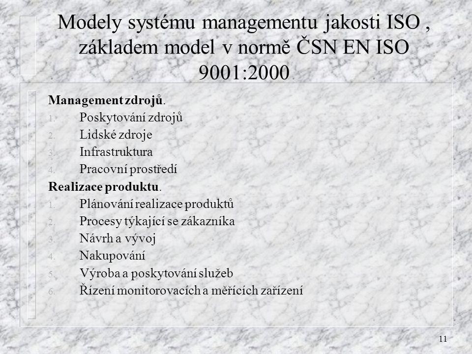 11 Modely systému managementu jakosti ISO, základem model v normě ČSN EN ISO 9001:2000 Management zdrojů. 1. Poskytování zdrojů 2. Lidské zdroje 3. In
