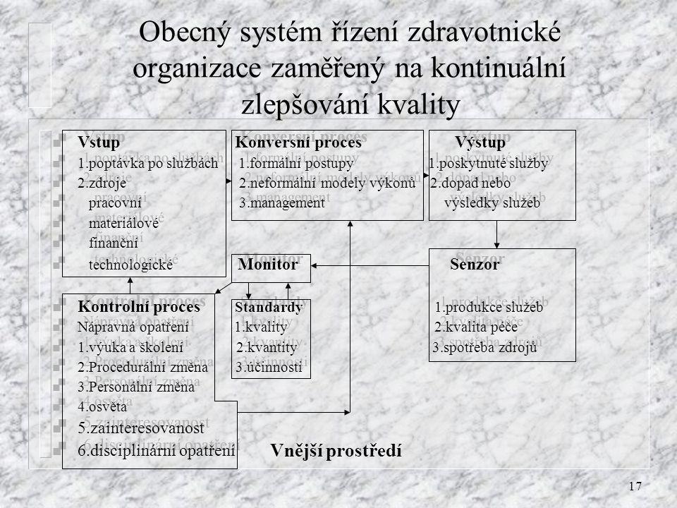 17 Obecný systém řízení zdravotnické organizace zaměřený na kontinuální zlepšování kvality n Vstup Konversní proces Výstup n 1.poptávka po službách 1.