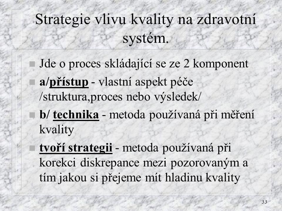 33 Strategie vlivu kvality na zdravotní systém. n Jde o proces skládající se ze 2 komponent n a/přístup - vlastní aspekt péče /struktura,proces nebo v