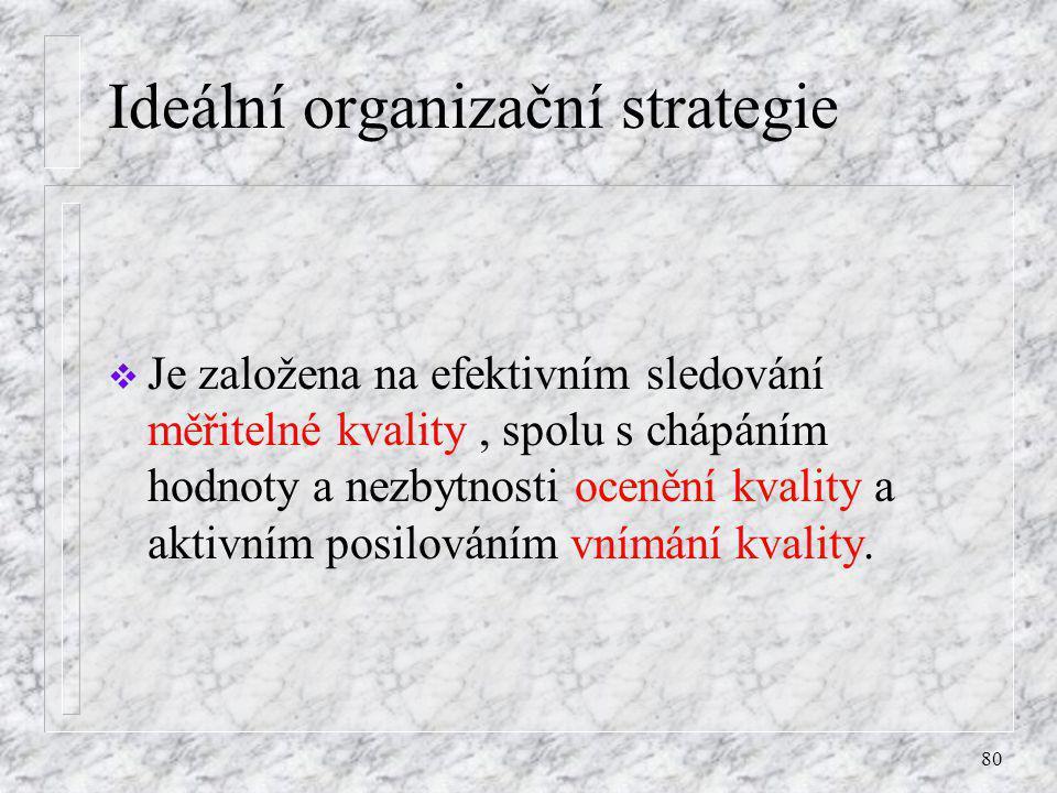 80 Ideální organizační strategie  Je založena na efektivním sledování měřitelné kvality, spolu s chápáním hodnoty a nezbytnosti ocenění kvality a akt