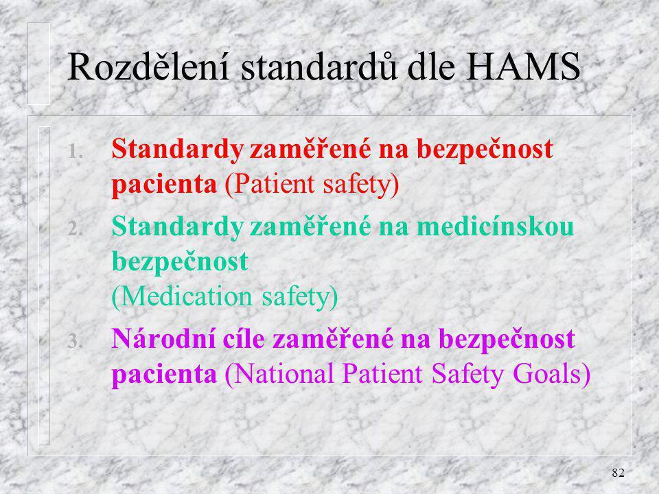 82 Rozdělení standardů dle HAMS 1. Standardy zaměřené na bezpečnost pacienta (Patient safety) 2. Standardy zaměřené na medicínskou bezpečnost (Medicat