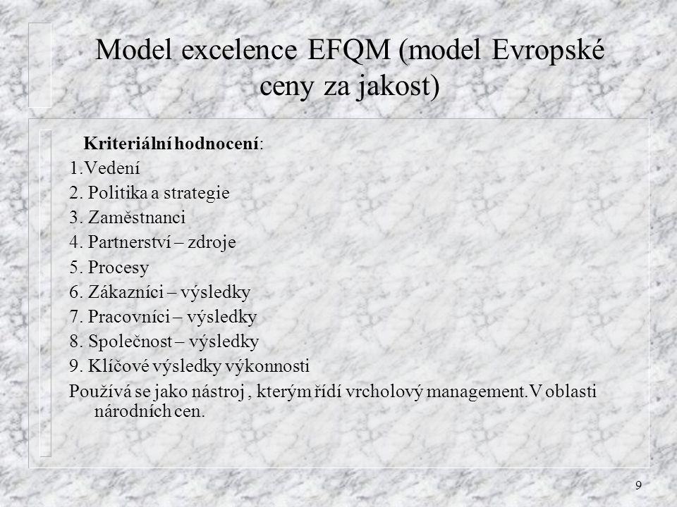 9 Model excelence EFQM (model Evropské ceny za jakost) Kriteriální hodnocení: 1.Vedení 2. Politika a strategie 3. Zaměstnanci 4. Partnerství – zdroje