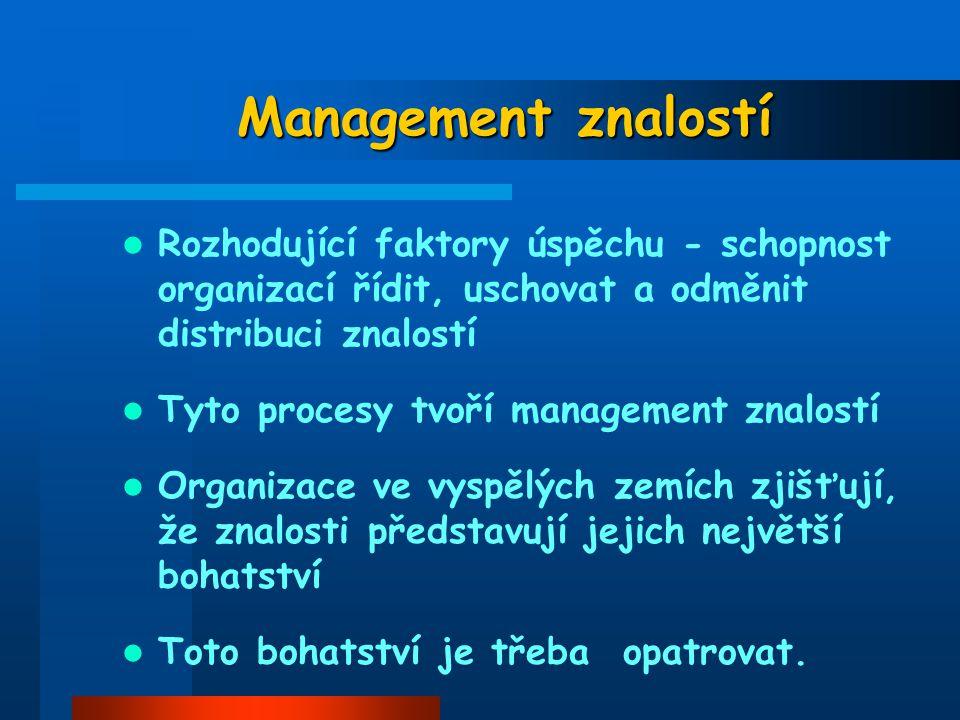 Management znalostí Rozhodující faktory úspěchu - schopnost organizací řídit, uschovat a odměnit distribuci znalostí Tyto procesy tvoří management zna