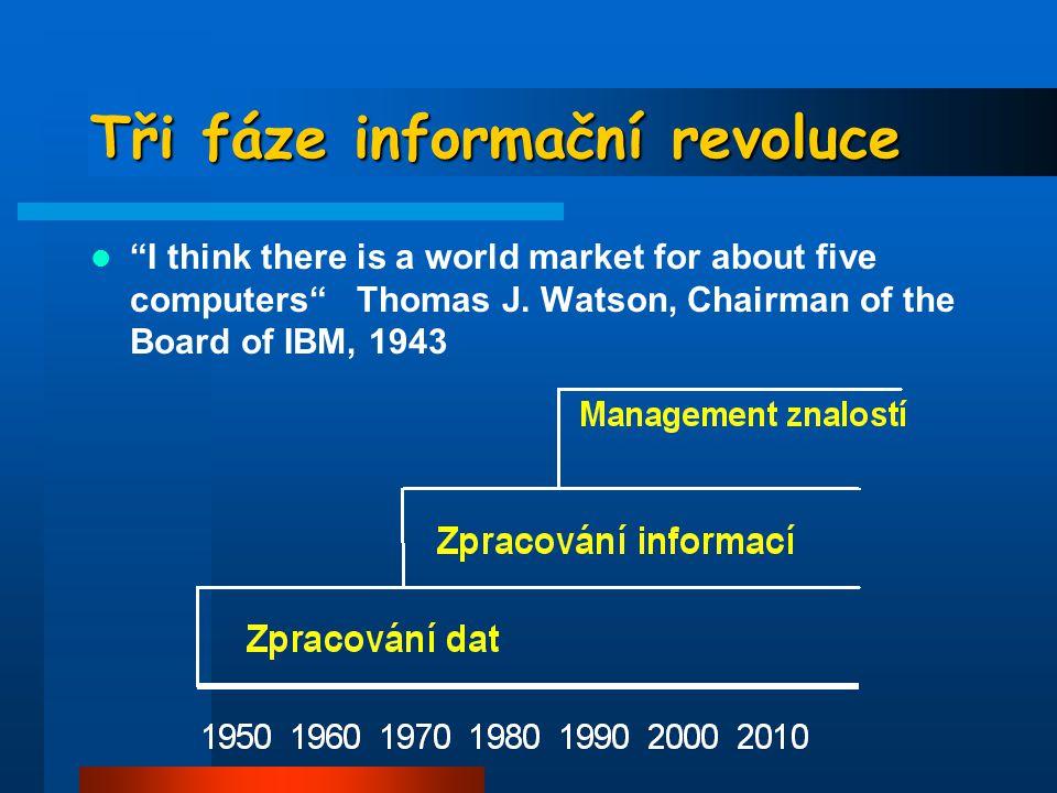 Tři fáze informační revoluce I think there is a world market for about five computers Thomas J.