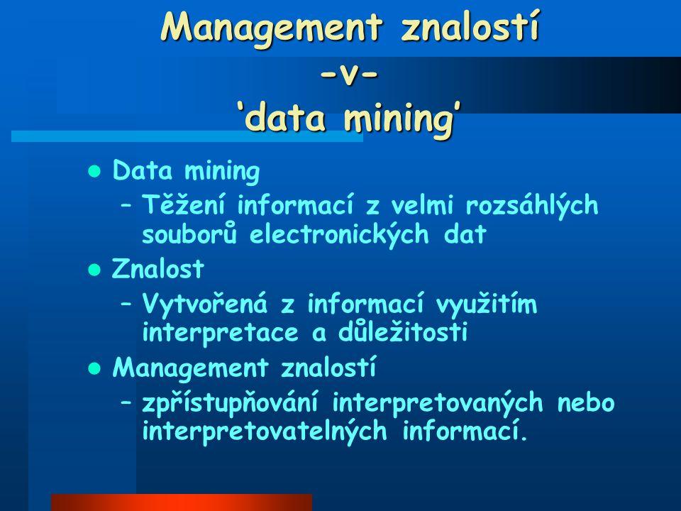 Management znalostí -v- 'data mining' Data mining –Těžení informací z velmi rozsáhlých souborů electronických dat Znalost –Vytvořená z informací využitím interpretace a důležitosti Management znalostí –zpřístupňování interpretovaných nebo interpretovatelných informací.