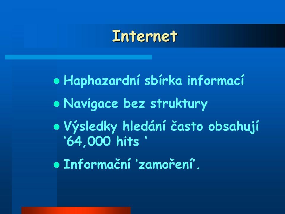 Internet Haphazardní sbírka informací Navigace bez struktury Výsledky hledání často obsahují '64,000 hits ' Informační 'zamoření'.