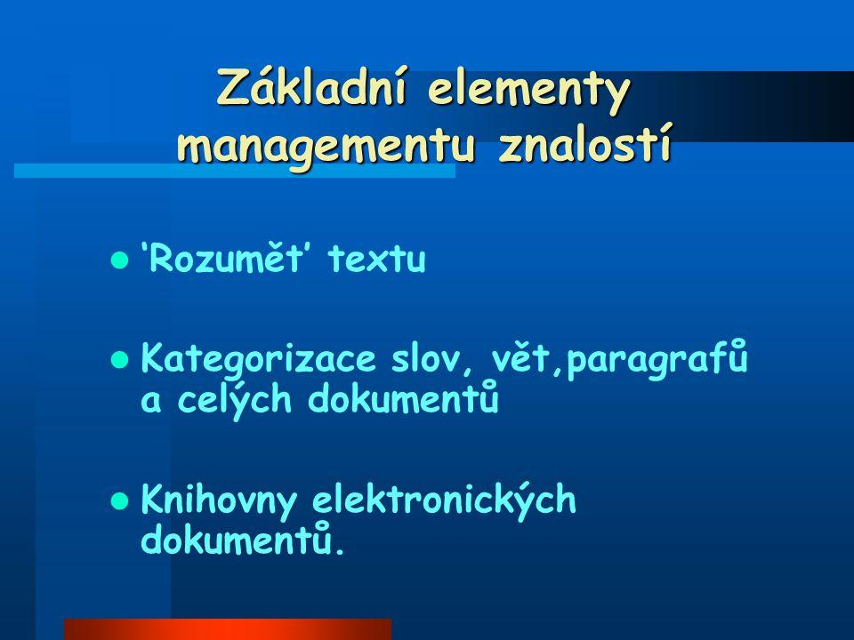 Základní elementy managementu znalostí 'Rozumět' textu Kategorizace slov, vět,paragrafů a celých dokumentů Knihovny elektronických dokumentů.