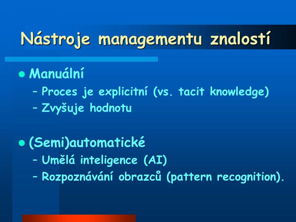 Nástroje managementu znalostí Manuální –Proces je explicitní (vs.