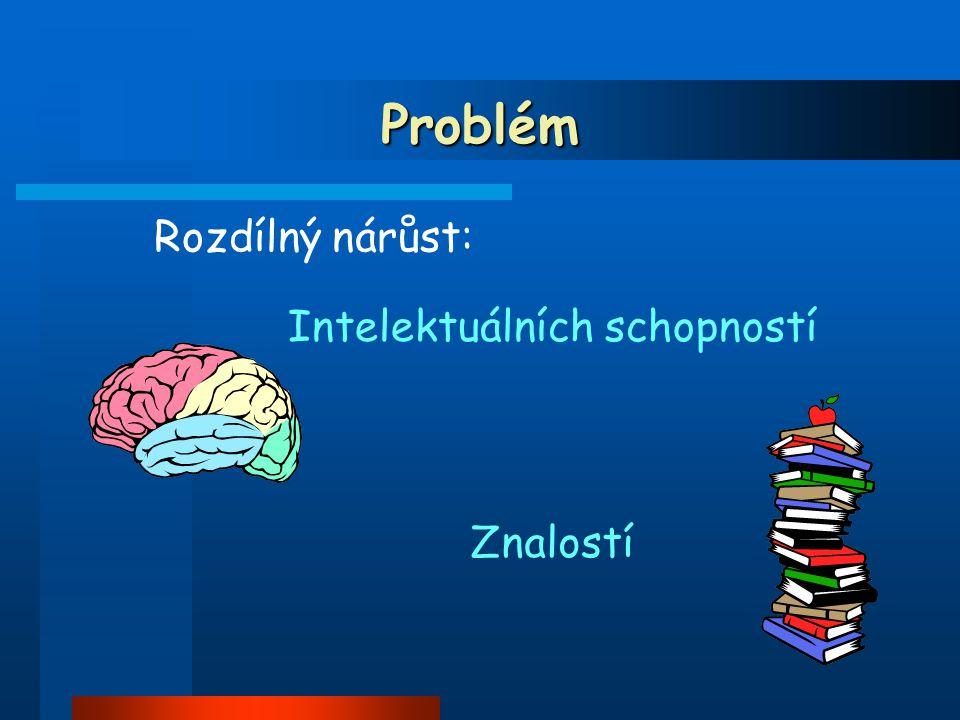 Problém Rozdílný nárůst: Intelektuálních schopností Znalostí