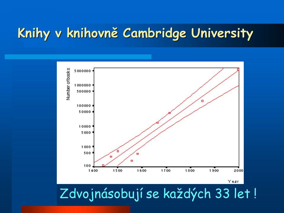Knihy v knihovně Cambridge University Zdvojnásobují se každých 33 let !