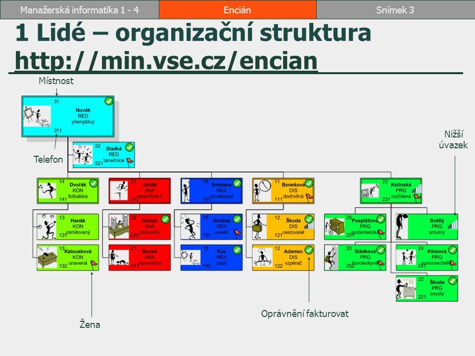 EnciánSnímek 3Manažerská informatika 1 - 4 1 Lidé – organizační struktura http://min.vse.cz/encian http://min.vse.cz/encian Oprávnění fakturovat Žena