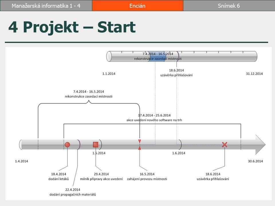 EnciánSnímek 6Manažerská informatika 1 - 4 4 Projekt – Start