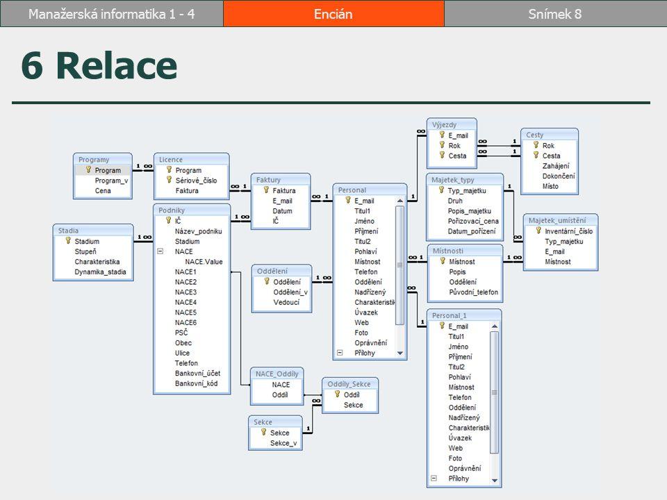 EnciánSnímek 8Manažerská informatika 1 - 4 6 Relace