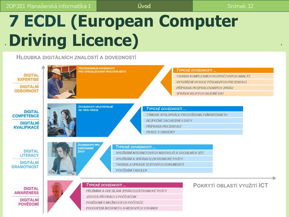 ÚvodSnímek 322OP381 Manažerská informatika 1 7 ECDL (European Computer Driving Licence) www.ECDL.cz