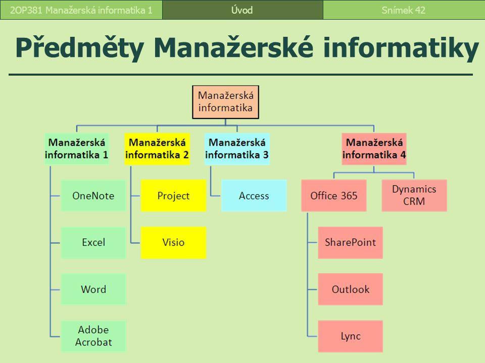 Předměty Manažerské informatiky ÚvodSnímek 422OP381 Manažerská informatika 1