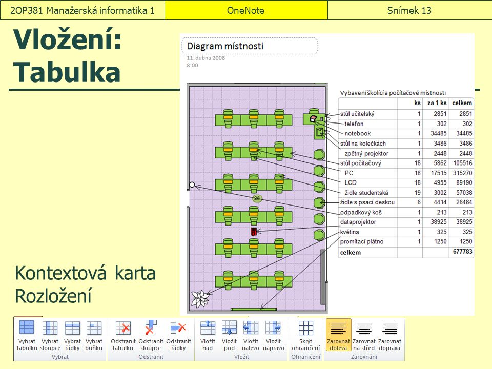 OneNoteSnímek 132OP381 Manažerská informatika 1 Vložení: Tabulka Kontextová karta Rozložení
