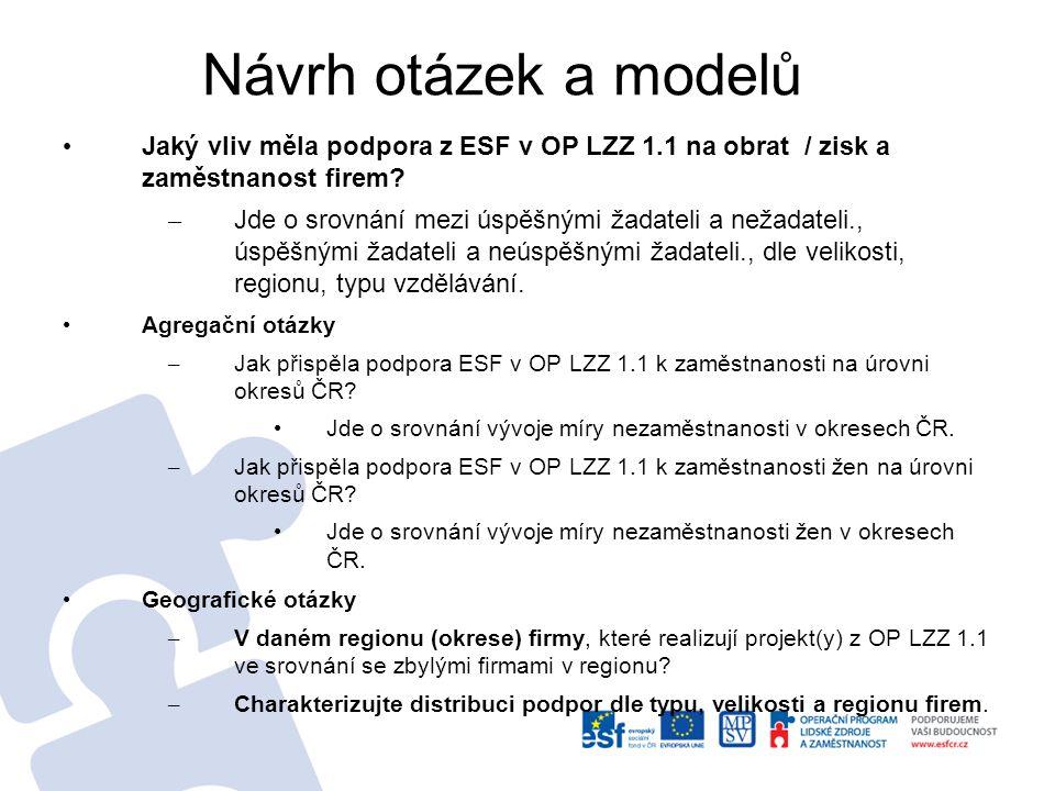 Návrh otázek a modelů Jaký vliv měla podpora z ESF v OP LZZ 1.1 na obrat / zisk a zaměstnanost firem.
