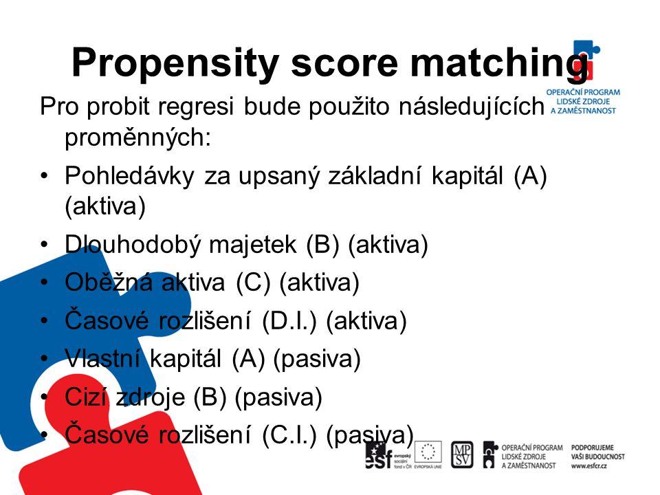 Propensity score matching Pro probit regresi bude použito následujících proměnných: Pohledávky za upsaný základní kapitál (A) (aktiva) Dlouhodobý maje