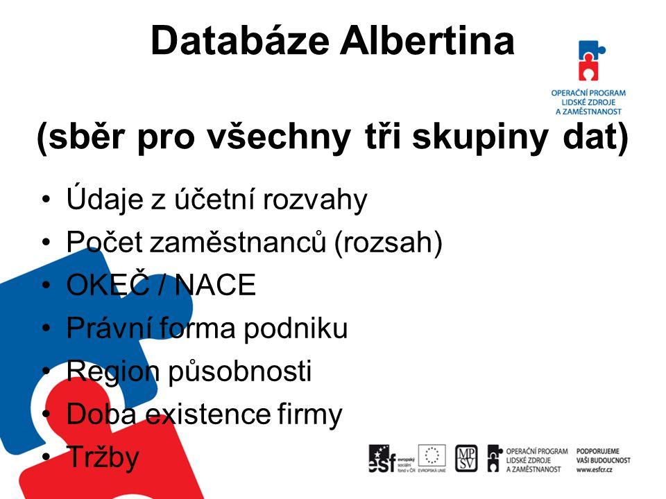 Databáze Albertina (sběr pro všechny tři skupiny dat) Údaje z účetní rozvahy Počet zaměstnanců (rozsah) OKEČ / NACE Právní forma podniku Region působn
