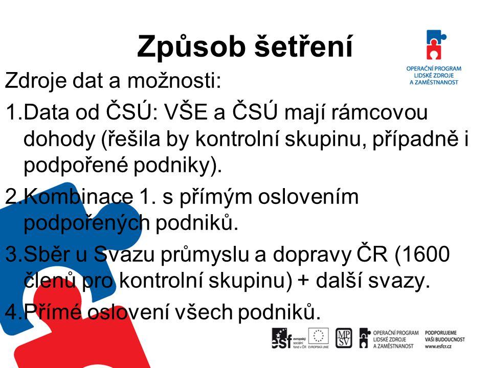 Způsob šetření Zdroje dat a možnosti: 1.Data od ČSÚ: VŠE a ČSÚ mají rámcovou dohody (řešila by kontrolní skupinu, případně i podpořené podniky). 2.Kom