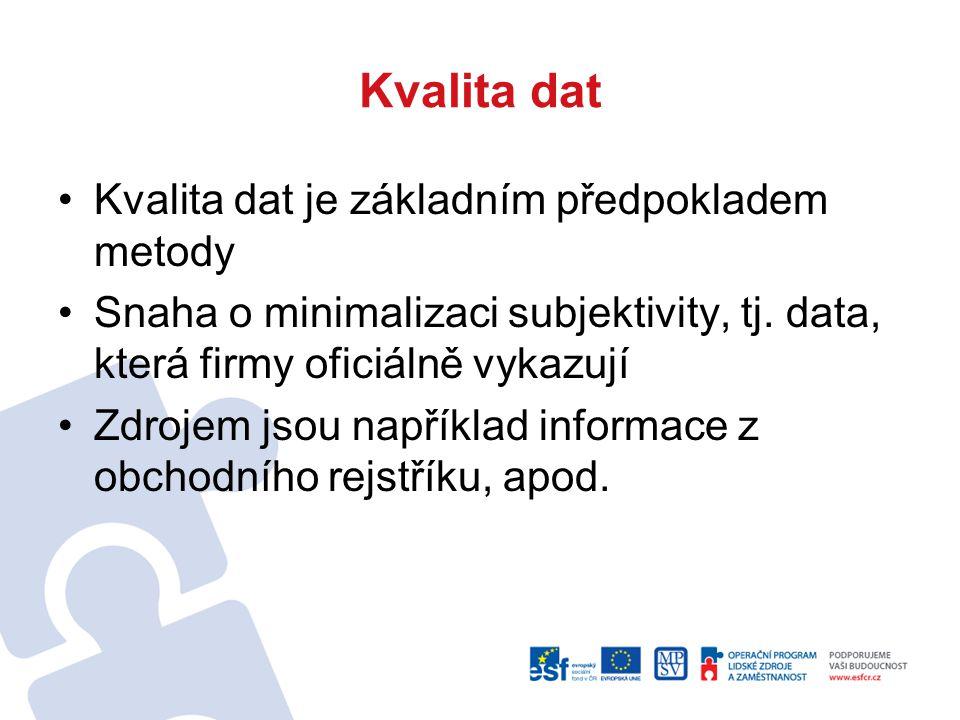 Způsob sběru dat Data od MPSV ČR (výzva Vzdělávejte se!); Monit 7+ Obchodní rejstřík a databáze Data z ČSÚ Data přímo od firem (v případě, kdy nenalezneme snazší způsob) -Přímé dotazování firem -Svaz průmyslu a dopravy, Hospodářská komora (vedena jednání)