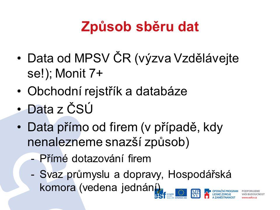 Způsob sběru dat Data od MPSV ČR (výzva Vzdělávejte se!); Monit 7+ Obchodní rejstřík a databáze Data z ČSÚ Data přímo od firem (v případě, kdy nenalez