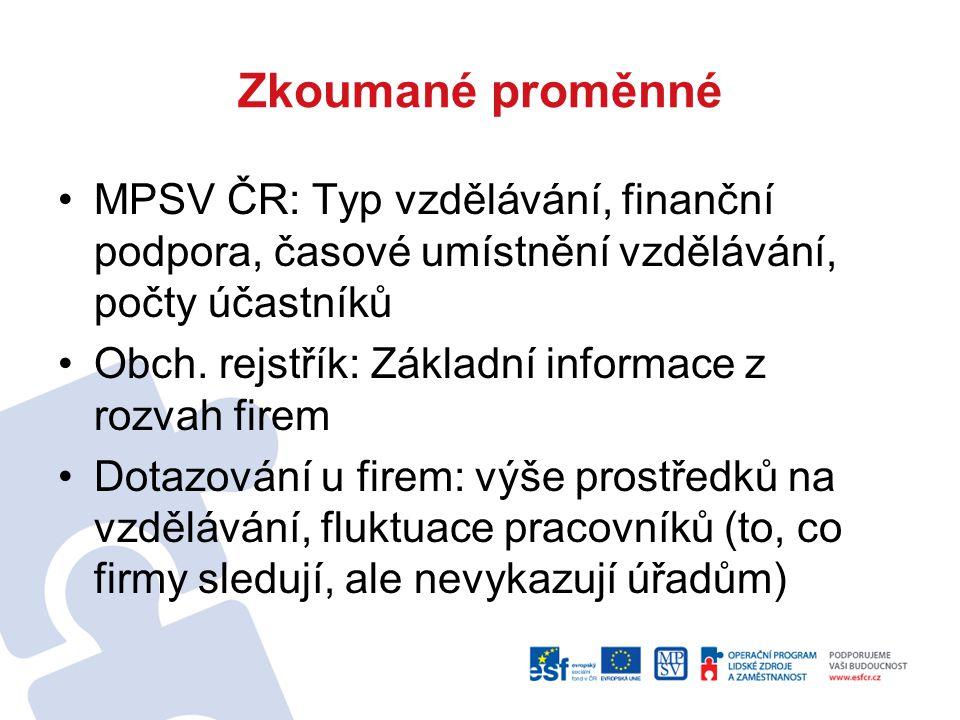 Zkoumané proměnné MPSV ČR: Typ vzdělávání, finanční podpora, časové umístnění vzdělávání, počty účastníků Obch. rejstřík: Základní informace z rozvah