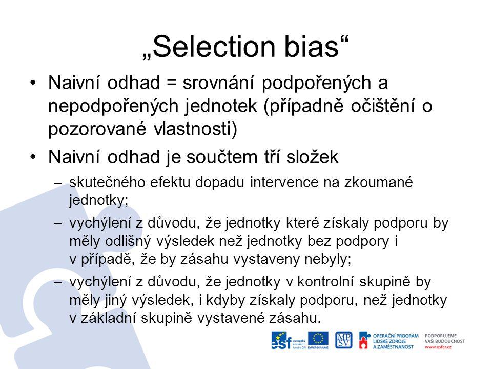 """""""Selection bias"""" Naivní odhad = srovnání podpořených a nepodpořených jednotek (případně očištění o pozorované vlastnosti) Naivní odhad je součtem tří"""