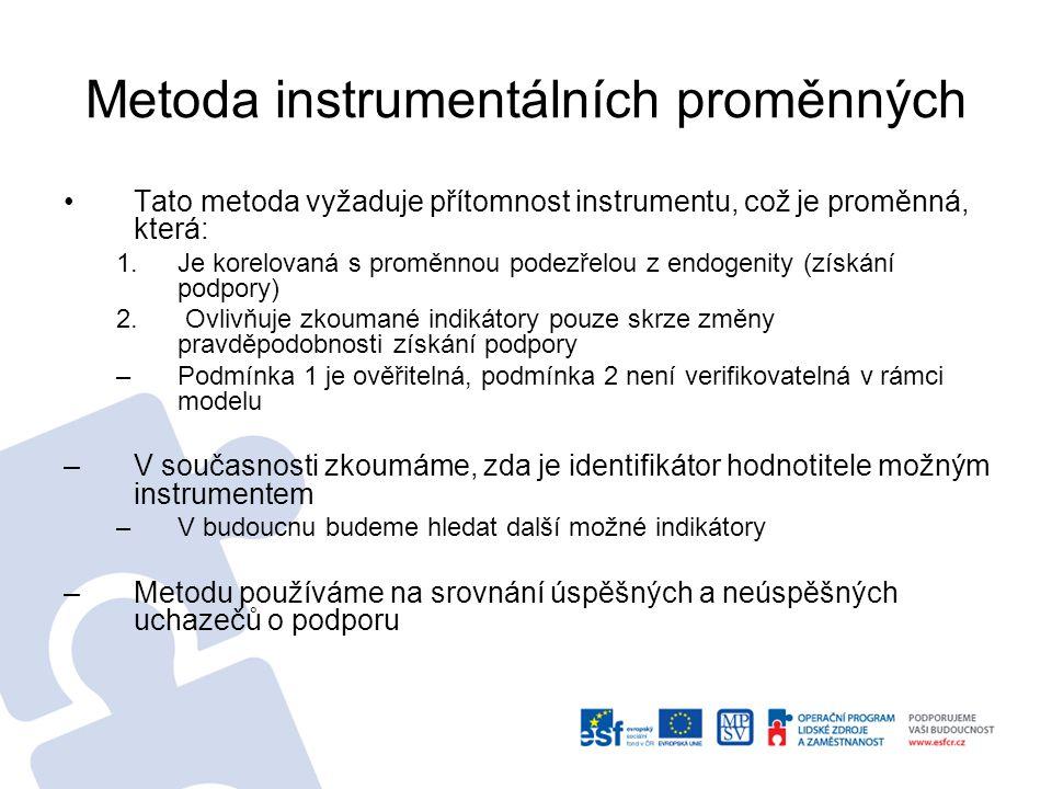 Metoda instrumentálních proměnných Tato metoda vyžaduje přítomnost instrumentu, což je proměnná, která: 1.Je korelovaná s proměnnou podezřelou z endogenity (získání podpory) 2.
