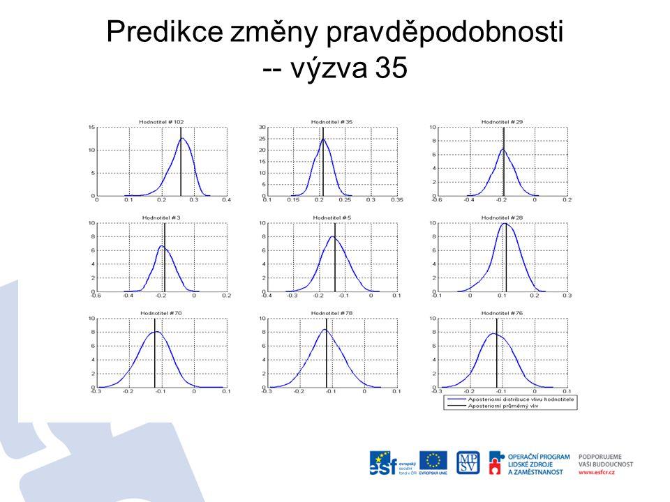Predikce změny pravděpodobnosti -- výzva 35