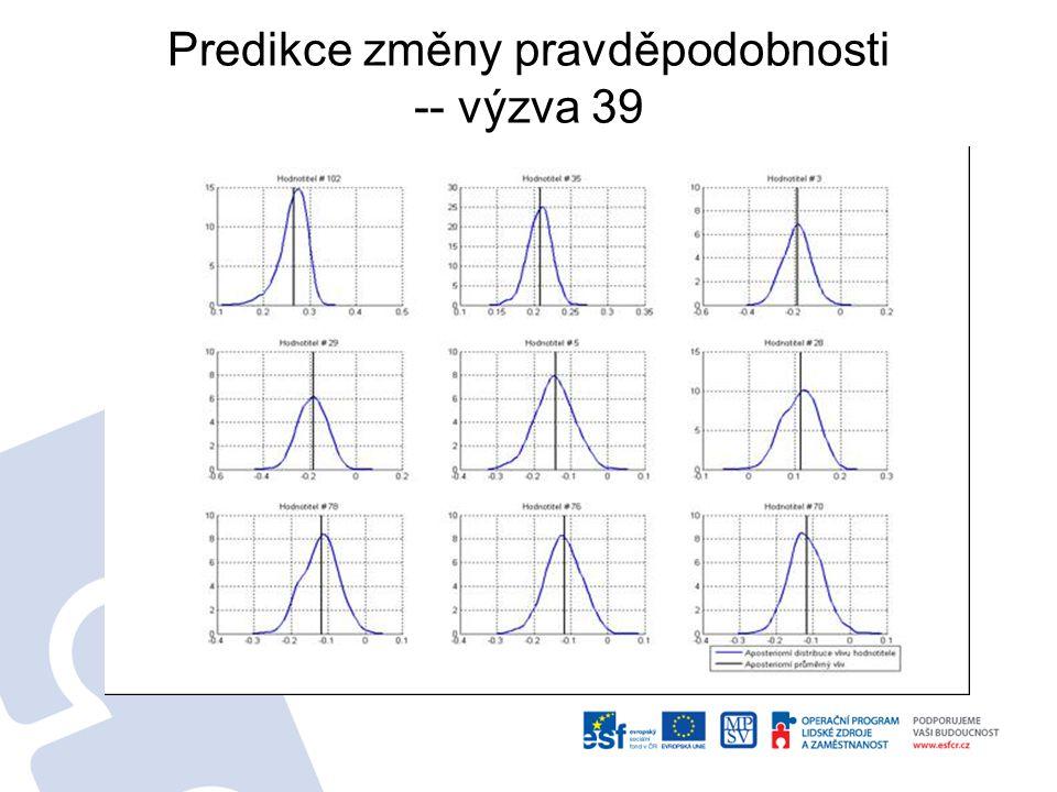 Predikce změny pravděpodobnosti -- výzva 39