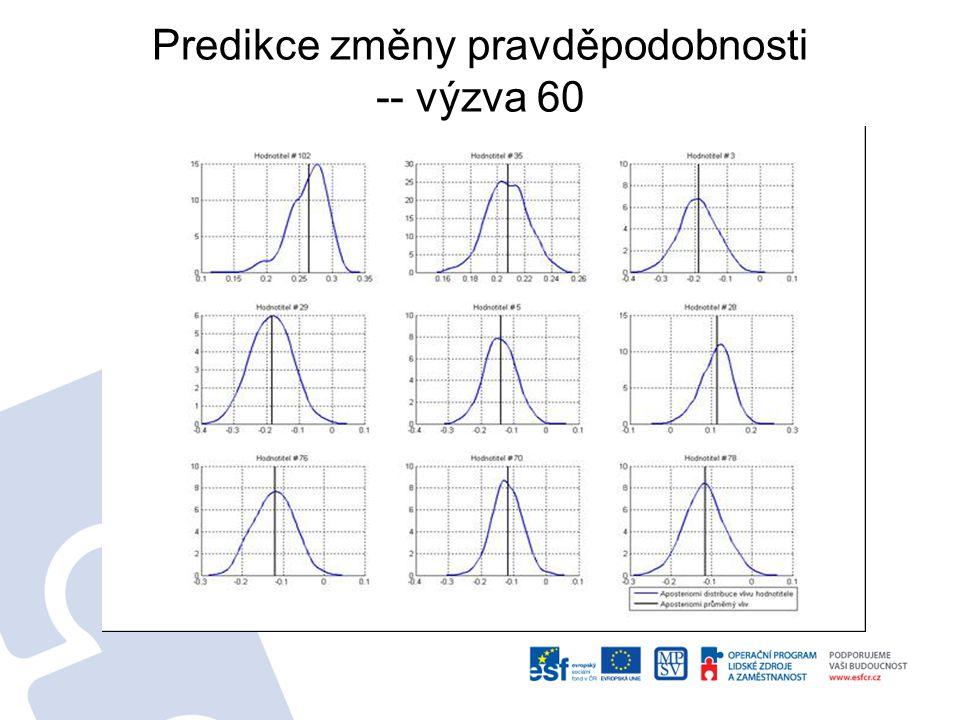 Predikce změny pravděpodobnosti -- výzva 60